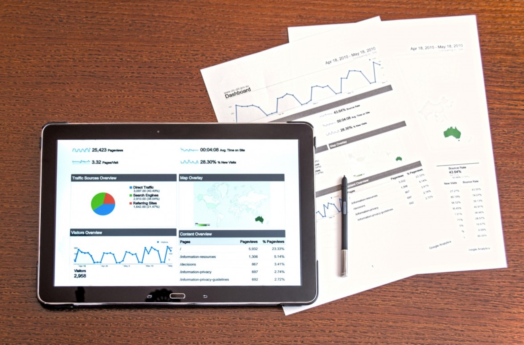Financial Information at your Fingertips – the Modern Reporting System